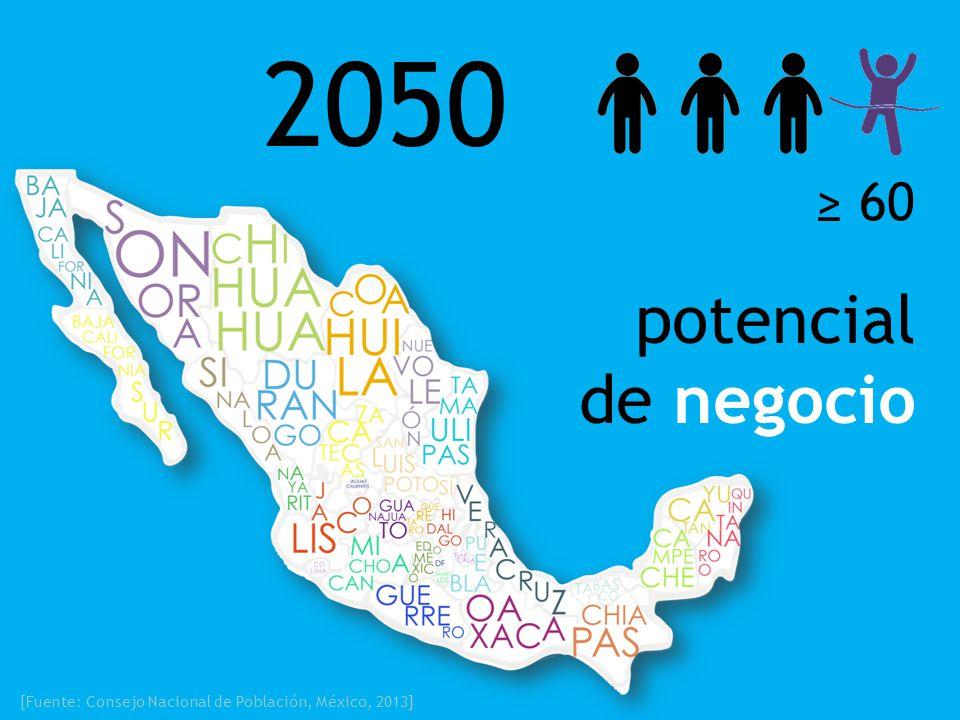 2050 ≥ 60 potencial de negocio [Fuente: Consejo Nacional de Población, México, 2013]